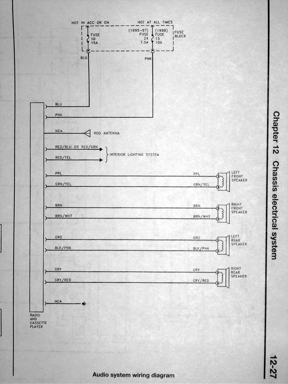 Nissan Radio Wiring Diagrams Library Diagram For 1999 Pathfinder